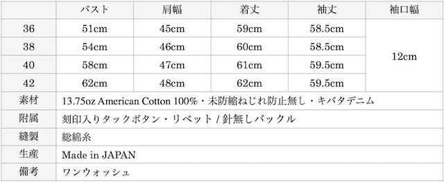 WORKERS Denim JKT Type-1st Black Denim-Graph