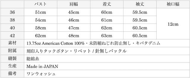 WORKERS Denim JKT Type-1st Indigo Denim-Graph