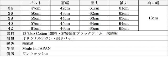 WORKERS Denim JKT Type 1st 13.75oz Black Denim-Graph