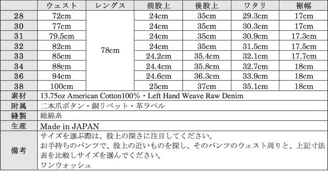 WORKERS Lot.805 Super Slim Jeans 13.75oz Left Hand Weave Denim-Graph