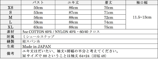 WORKERS Mountain Shirt Parka 60/40 Cloth 2021-Graph
