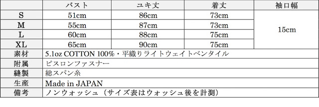 WORKERS N-2 Parka Mod. Lt. Weight Cotton Ventile-Graph